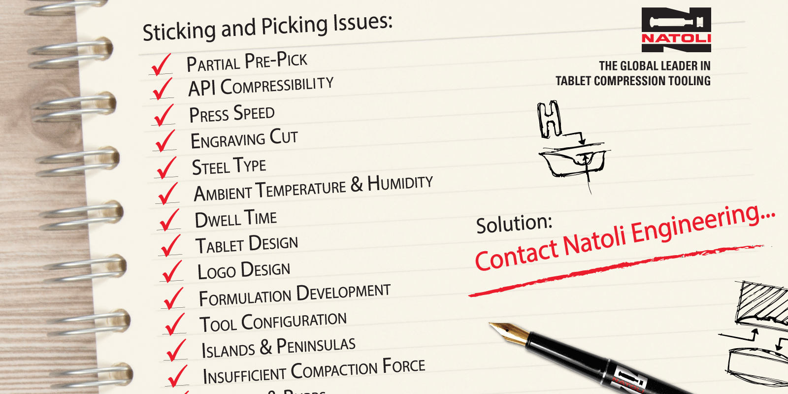 Natoli Engineering helps solve tablet and tooling issues.